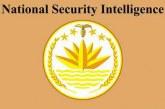 জাতীয় নিরাপত্তা গোয়েন্দা সংস্থা (NSI) এর কম্পিউটার অপারেটর  পদে নিয়োগ পরীক্ষার প্রশ্ন ও সমাধান ২০২১