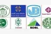 বিভিন্ন ব্যাংকে (৮ টি ব্যাংক) সিনিয়র অফিসার নিয়োগ পরীক্ষার MCQ প্রশ্নপত্র ও উত্তর ২০১৮